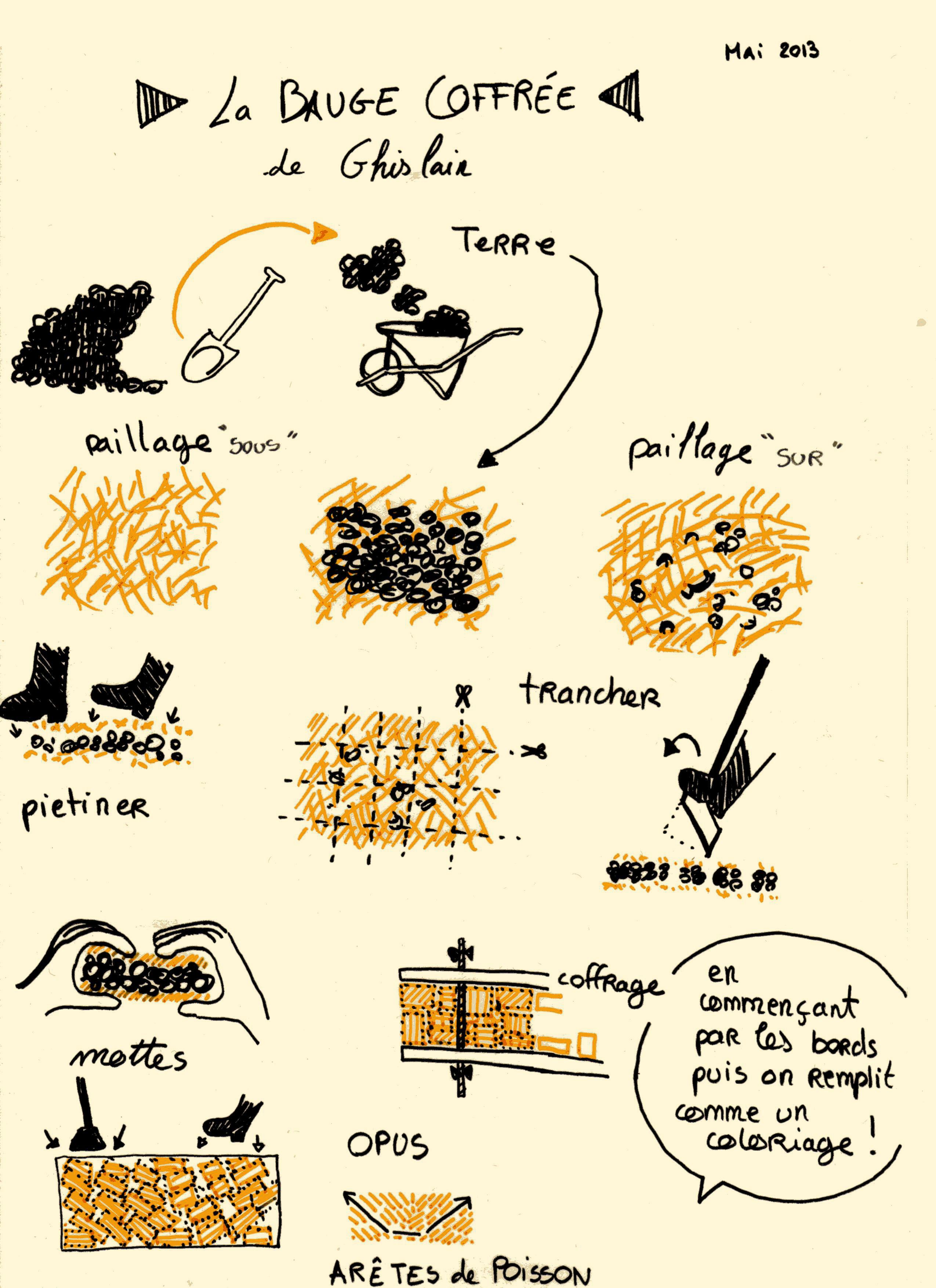 Illustration Julia Perwuelz